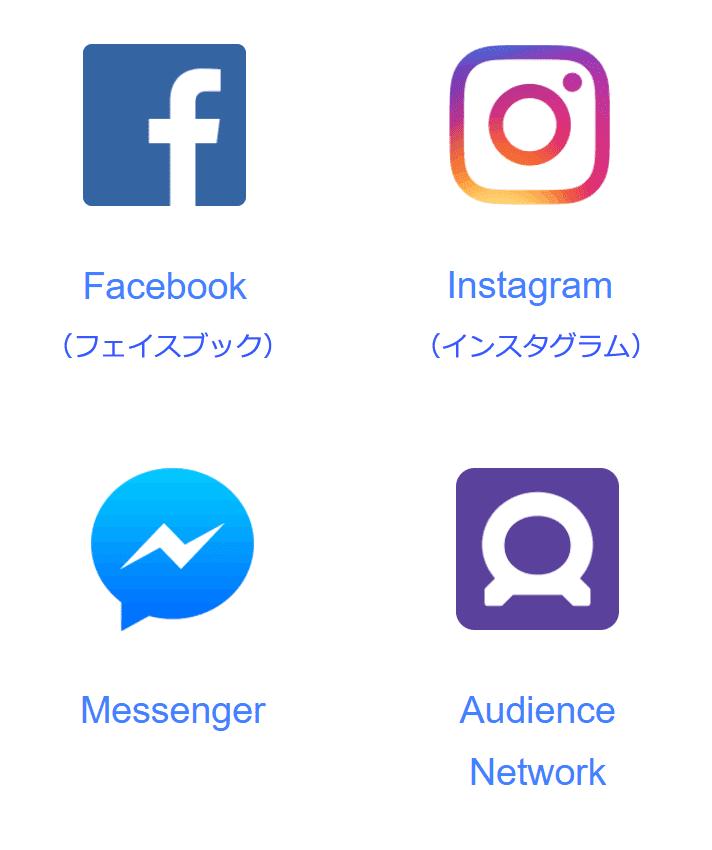 フェイスブック広告を使用すると表示される場所